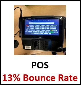 Email Acquisition Error - Bounce Rate